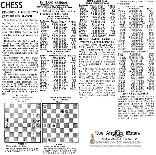Bobby Fischer took sixth place with 6-2