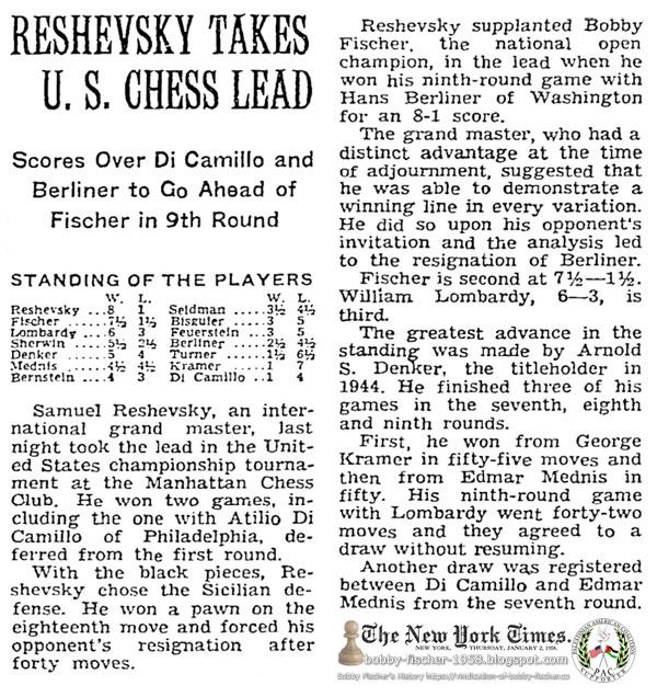 Reshevsky Takes U.S. Chess Lead