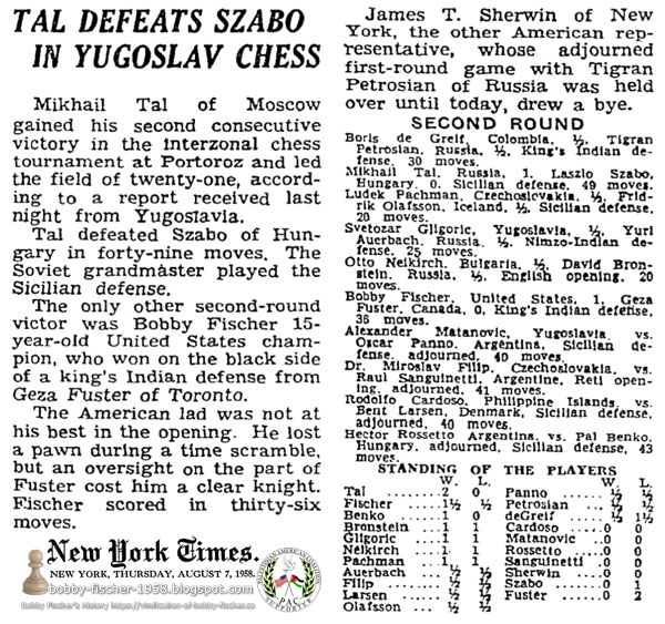 Tal Defeats Szabo In Yugoslav Chess