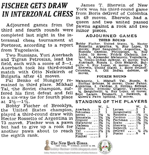 Fischer Gets Draw In Interzonal Chess