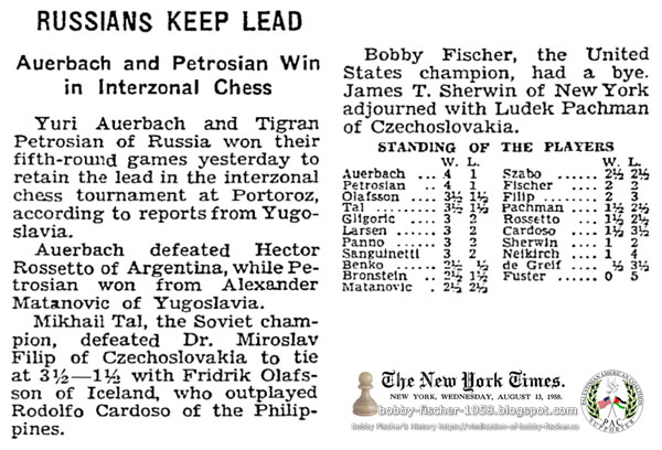 Russians Keep Lead: Auerbach and Petrosian Win in Interzonal Chess