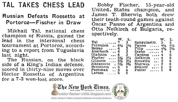 Tal Takes Chess Lead