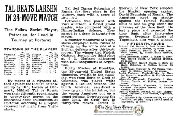 Tal Beats Larsen In 24-Move Match