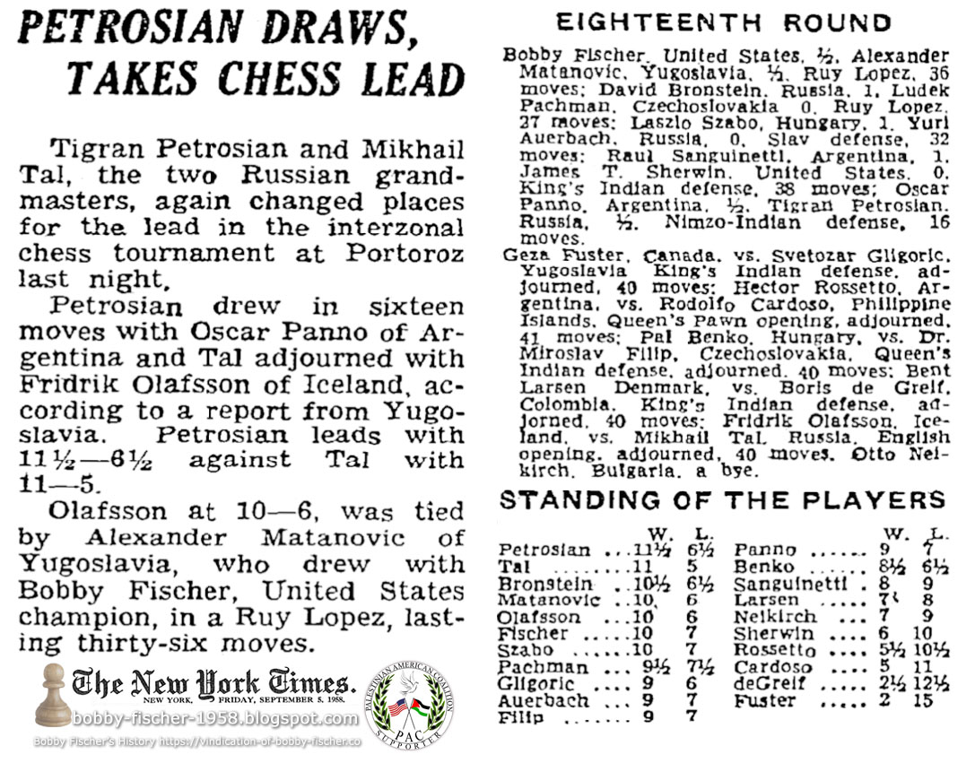 Petrosian Draws, Takes Chess Lead: Bobby Fischer, 36 Moves