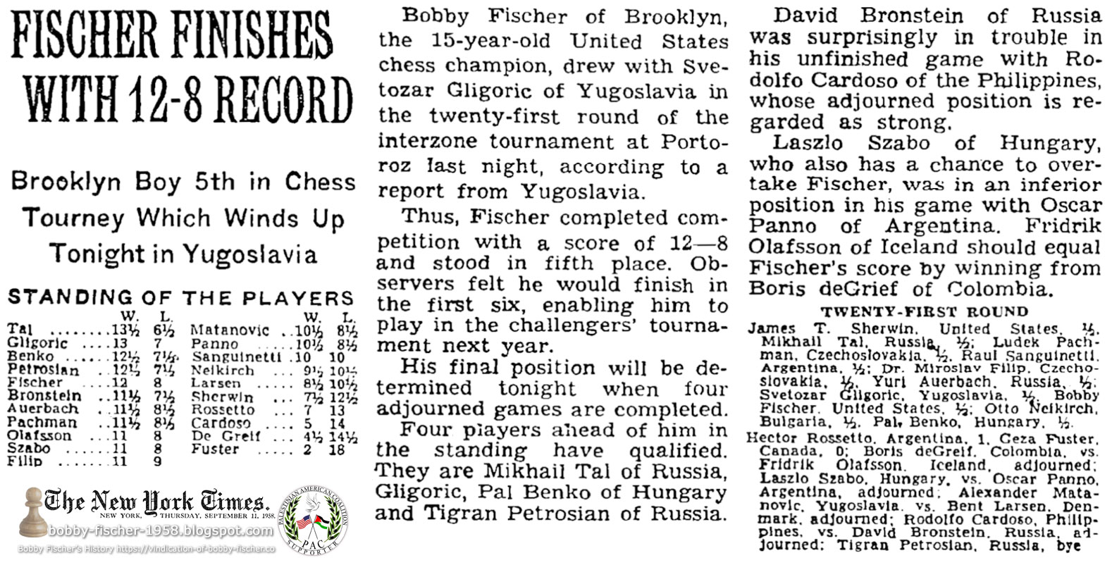 Fischer Finishes With 12-8 Record: Brooklyn Boy 5th in Chess Tourney Which Winds Up Tonight in Yugoslavia