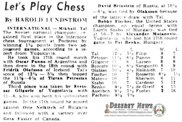 Let's Play Chess — Mikhail Tal Regains First in International