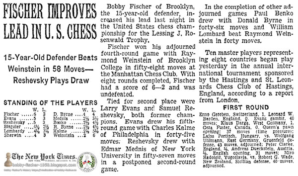 Fischer Improves Lead In U.S. Chess: 15-Year-Old Defender Beats Weinstein in 58 Moves—Reshevsky Plays Draw