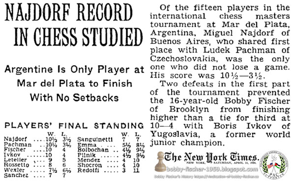 Najdorf Record In Chess Studied