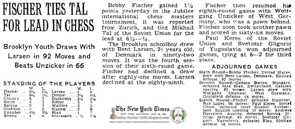 Fischer Ties Tal For Lead In Chess: Brooklyn Youth Draws With Larsen in 92 Moves and Beats Unzicker in 66