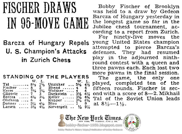 Fischer Draws In 95-Move Game: Barcza of Hungary Repels U.S. Champion's Attacks in Zurich Chess