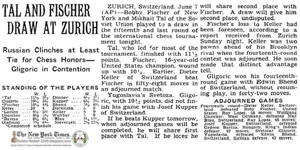 Tal and Fischer Draw At Zurich