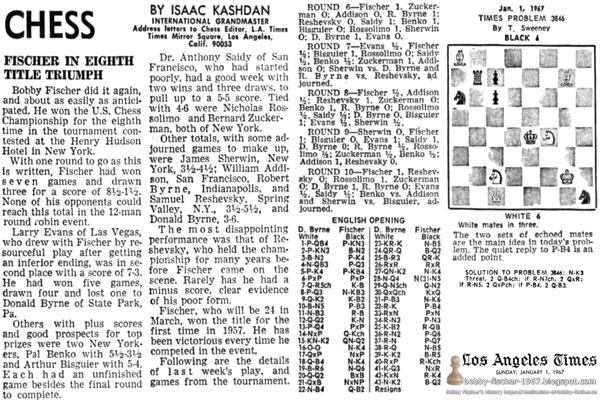 Fischer In Eighth Title Triumph